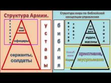 РПЦ - еврейская секта